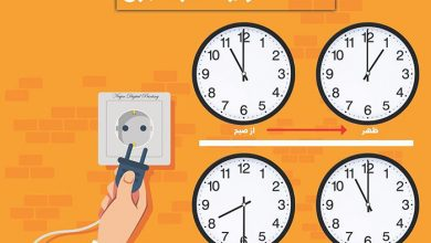 تصویر از ساعات اوج مصرف برق در تابستان