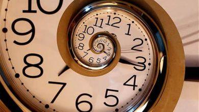 تصویر از تعبیر خواب ساعت مچی – معنی دیدن ساعت دیواری در خواب