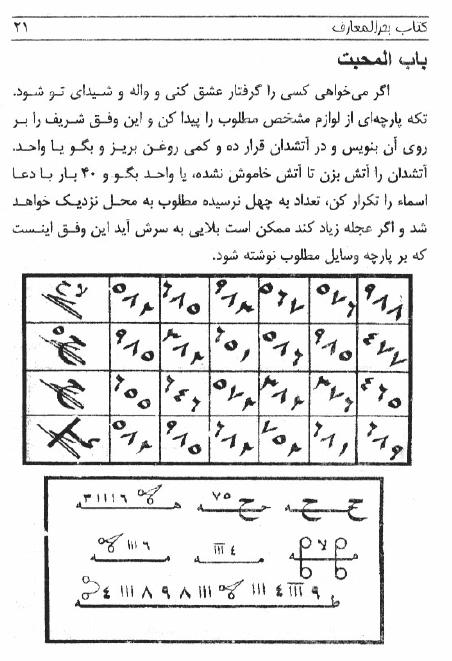 tags - 5 - دانلود کتاب بحرالمعارف(شق الارض)/pdf - %