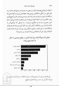 tags - 7 1 201x300 - دانلود کتاب پرورش رهبر درون/PDF - %
