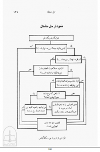 tags - 8 198x300 - دانلود کتاب پرورش رهبر درون/PDF - %