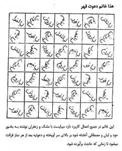 tags - 6 1 243x300 - دانلود کتاب مجمع الطلاسم و اشکال المکرم/PDF - %