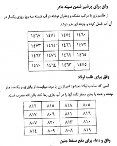 tags - 9 1 241x300 - دانلود کتاب مجمع الطلاسم و اشکال المکرم/PDF - %