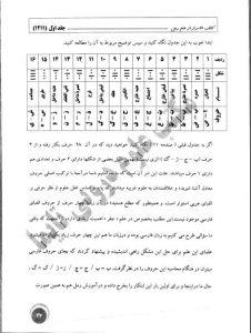 tags - 10 4 226x300 - دانلود کتاب کشف الاسرار از رمل/pdf - %