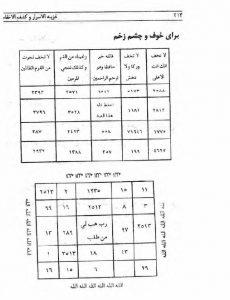 tags - 10 5 230x300 - دانلود کتاب خزینه الاسرار و کشف الاخفاء (مجموعه طلسمات و ادعیه) - %