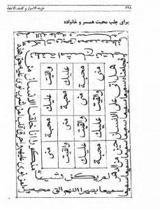 tags - 13 2 229x300 - دانلود کتاب خزینه الاسرار و کشف الاخفاء (مجموعه طلسمات و ادعیه) - %