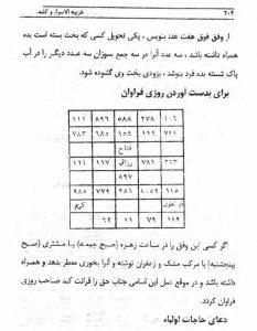 tags - 9 6 233x300 - دانلود کتاب خزینه الاسرار و کشف الاخفاء (مجموعه طلسمات و ادعیه) - %