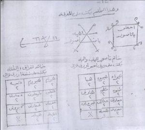 tags - 3 18 300x269 - دانود کتاب سحر فرعون/pdf - %