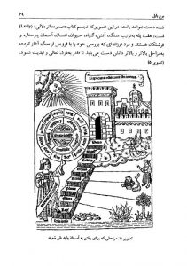 tags - 3 2 211x300 - دانلود کتاب تاریخ جادوگری/pdf - %