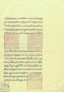 tags - 4 16 209x300 - دانلود کتاب طلسمات و الواح/pdf - %