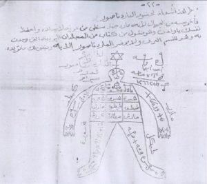 tags - 4 18 300x267 - دانود کتاب سحر فرعون/pdf - %