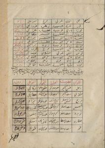 tags - 4 8 213x300 - دانلود کتاب اسما الهی و اوفاق/pdf - %